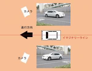 imagelinecamera