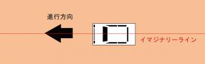 imagelinecar